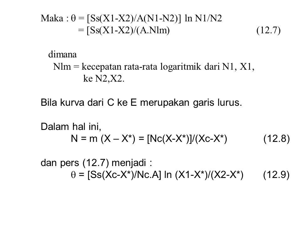 Maka :  = [Ss(X1-X2)/A(N1-N2)] ln N1/N2